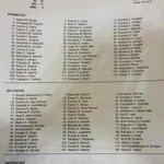 """Asi fue Votación d la Indicación d Tipificacion d Delito del """"Lucro en Educación"""" @LuisJara_C @PedroAbarcaPRO @DonRT http://t.co/zCkf2n8XS7"""