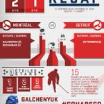 RT @CanadiensMTL: Heres an infographic recap of tonights win over the Red Wings! #GoHabsGo http://t.co/uVJihGuJy3