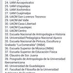 RT @Britovsky: Corte de algunas escuelas del DF que irán a paro 22 y 23 en apoyo a #Ayotzinapa . (Fac. de Derecho y ENP5 pendientes) http://t.co/zjFN35hmxX