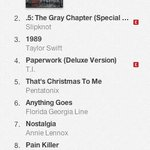 RT @Logic301: #UnderPressure is the #1 album overall on iTunes!! http://t.co/JX2sQ42nmZ