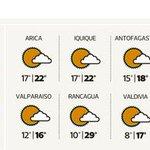 #Santiago: La mínima será de 11° y la máxima llegaría a los 31° http://t.co/wGT5mYtkEC
