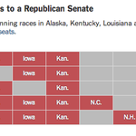 RT @nytimes: The five likeliest paths for the GOP to take control of the Senate http://t.co/FXF4OoA1JW http://t.co/SnMKIdnvUP