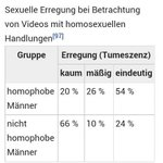 Und wenn wir das hier verbreiten - dann will niemand mehr homophob sein, oder? http://t.co/Ai6X5O0bgz
