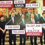 RT @PereForcada: El clan Pujol al completo http://t.co/15VLMjDHKg