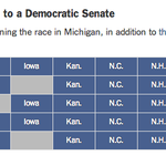 RT @nytimes: How Democrats could keep control of the Senate http://t.co/H9WBFZ4goL http://t.co/7UvPrLu3QO