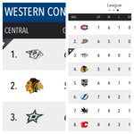 What upppp?! Just the #Preds sitting atop the West and 3rd in the League. #winning http://t.co/G1dJtZteXJ