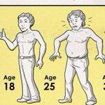 RT @mauove: Antes y después de la facultad http://t.co/s460SpiJvc