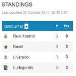 "Klasemen sementara Grup B, matchday 3. http://t.co/zKjSndExDm"""
