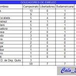RT @Calo_Emelec: Todos los goles del @CSEmelec en la campaña 2014. http://t.co/1KyHA7ChHF