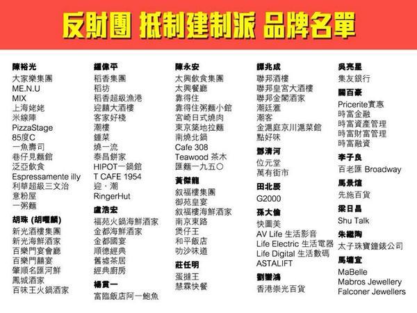 《全港不合作運動 - 抵制建制派商戶大行動》 http://t.co/86tTGsVvqw
