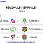 Resultados y Posiciones #Fecha8 #GrupoB #HexagonalesAscenso http://t.co/9BlEBFee95