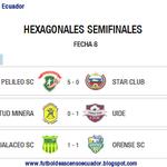 RT @futbolascensoec: Resultados y Posiciones #Fecha8 #GrupoA #HexagonalesAscenso http://t.co/Cq41Wu4QeC