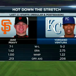 Peavy & Ventura were money for their teams down the stretch. #WorldSeries http://t.co/LMrhACkqed