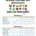 RT @AscensoEcuador: HEXAGONALES    TABLA DE POSICIONES Fecha 8    #AscensoEcuador2014 http://t.co/A45TPmDpeb