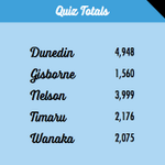 RT @GIGAMcQuillan: Can we get to 5000 quizzes before Nelson get to 4000? #gigatowndun ^HM http://t.co/XZnBWMjGbb