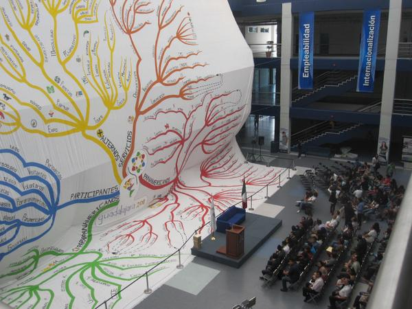 Remember this? The biggest Mind Map in the world! http://t.co/IqOi7bYWHC