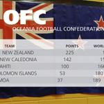 RANKING: @NZ_Football continue to lead OFC , despite drop of 13 places in world standings - http://t.co/Q6RvMTQ5Ss