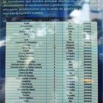 Farmatodo regula la venta de varios productos, vea la lista aquí http://t.co/Jr3tKZ4ZyK #Venezuela http://t.co/TpWRW16uMk