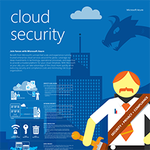 Download this infographic for an overview of security, privacy, and compliance in Azure! http://t.co/GAq3uNlAq8 http://t.co/NXr0jCjaXz