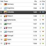 #FCFMayores continúa en el top 3 del ranking FIFA. En el mes de octubre ocupa el 3er lugar con 1420 puntos. http://t.co/HIaElGouLI