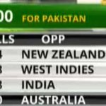 Fastest Test 100 For Pakistan http://t.co/mQFwzVLOI2