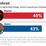 The race for Illinois governor is a dead heat, the latest Tribune poll shows http://t.co/MhshWD7aZn http://t.co/69a9Fm8RqP