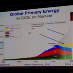 Efficiency and rational use of energy will be our biggest source - N. Nakicenovic @IIASAVienna #iaru2014 http://t.co/lpCcZXTsta
