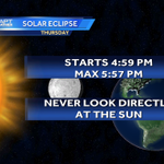 Partial solar eclipse starts at 4:59 this afternoon. Well see the max eclipse at 5:57pm. Sunset is at 6:19pm. http://t.co/61lG3tnZzq