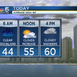 Clear & cold start #Chicago, but sun gives way to clouds with spotty showers late. Highs 58º to 62º. @nbcchicago http://t.co/jAgDy9d4Sf