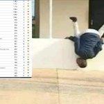 RT @Am_Bronze: LMAO RT @masaku_: Vile tunaangalia Harambee stars kwa FIFA ranking http://t.co/0hJKrjDnx6