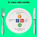 #Marketing | #ReContraDaPara conocer la ❝#DietaDigital❞ #Argentina, según @comScoreLATAM ➭ http://t.co/ajJRIjFBmR / http://t.co/qbtvzClOqd