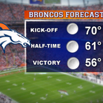 RT @LaurenCBS4: A gorgeous night for @Broncos football! Clear skies and mild temps. Temps will get a little cool by the second half! http://t.co/qkAgtdmcGG