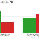 Breaking: British attitudes towards the European Union http://t.co/LeMqbHxyxH http://t.co/ZF7F0vkzSp