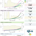 The latest #Ebola tallies and graphs http://t.co/4kWrSts0vf http://t.co/t5XDZBgNYK