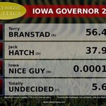 LATE BREAKING: First polling data has been released since the #IowaNiceGuy entered the race. http://t.co/jT14STWqS7