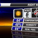 Lunch Time! Here are the current conditions at the Hattiesburg Airport http://t.co/YeDv6zgzj2