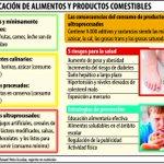 RT @UltimaHoracom: Consumo excesivo de alimentos ultraprocesados, una de las causas de la obesidad infantil http://t.co/uiMsGJXlzt http://t.co/sWptczEVBw
