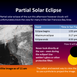 Partial solar eclipse this afternoon, peaking around 3:17 pm. Clouds will unfortunately block the view for some. http://t.co/BoK0a7Kqoc