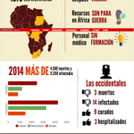 Ébola vs Hambre - http://t.co/jHBaTkMh3G CARACOL RADIO El hambre mata más que el ébola, pero no es... http://t.co/iSqFVrtJLq