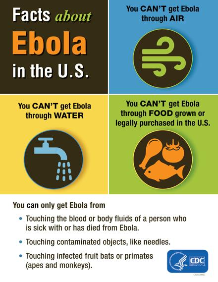 #Ebola is spread by direct contact w/ body fluids of a sick person or exposure to contaminated objects, like needles. http://t.co/tsSjZ8g8nb
