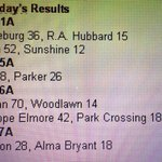 RT @BoltonSports: Thursday night Alabama High School football scores http://t.co/hPXSepMX2z