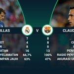 RT @GOAL_ID: FOKUS: Iker Casillas Versus Claudio Bravo, Rivalitas Anyar Kiper El Clasico - http://t.co/ObTv6GUFw1 http://t.co/QvEszbFnXK