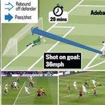 RT @Fichajes_futbol: El genial detalle técnico de Erik Lamela... http://t.co/KBWglHT8jy