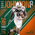 RT @MiamiHurricanes: Duke & Gus ran over Virginia Tech to the tune of 364 combined rushing yards http://t.co/F6C1uKGE0Q