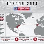 .@Atlanta_Falcons release 'unbelievably bad' map ahead of #Wembley game http://t.co/w8fnN9uCne #NFL http://t.co/RFX8wRuF4X