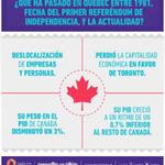RT @Lentejitas: ¿Qué ha pasado en Quebec entre el primer referéndum de independencia y la actualidad? vía @Societatcc http://t.co/jQNSArjLcm
