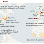 RT @nytimes: Facts you should know about Ebola http://t.co/mjVCQzH478 http://t.co/ETkJVONQmH