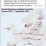 RT @NiclasBekker: Er der en bestemt grund til at du ikke viser hele billedet på FB @Kristian_Jensen ? #dkpol #Flygtninge http://t.co/1lOp7OYuIS