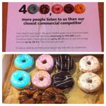RT @SineadDoyle: Congratulations to @RadioDowntown & @officialcoolfm on their new RAJAR figures & thanks for the doughnuts! #FridayFix http://t.co/J9z9V7uQEU