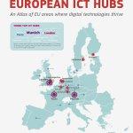 Where is Europes hottest #startup hub? Tech investors reveal their top picks http://t.co/PKwwlHV8xM @EU_Commission http://t.co/TBMaB78VkE